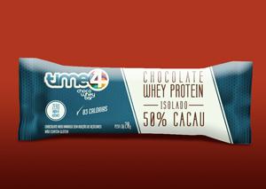 Novidade nutracêutica: antioxidantes do cacau com a proteína do soro do leite.
